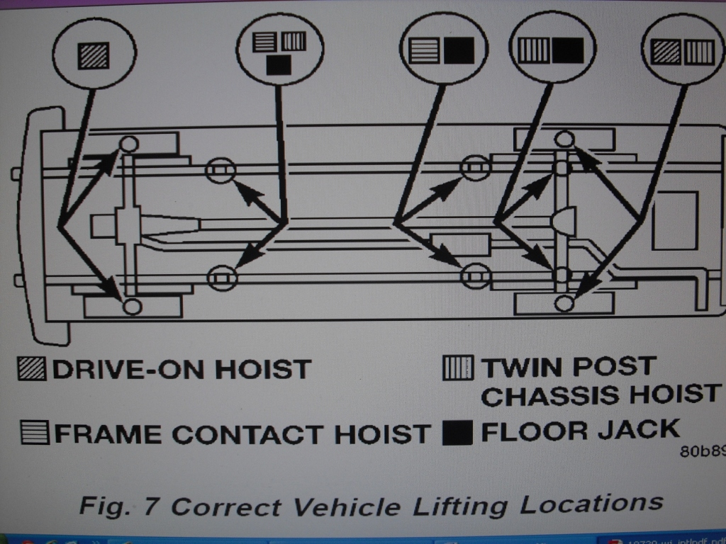 Jack Stand Placement Jeep Garage Jeep Forum