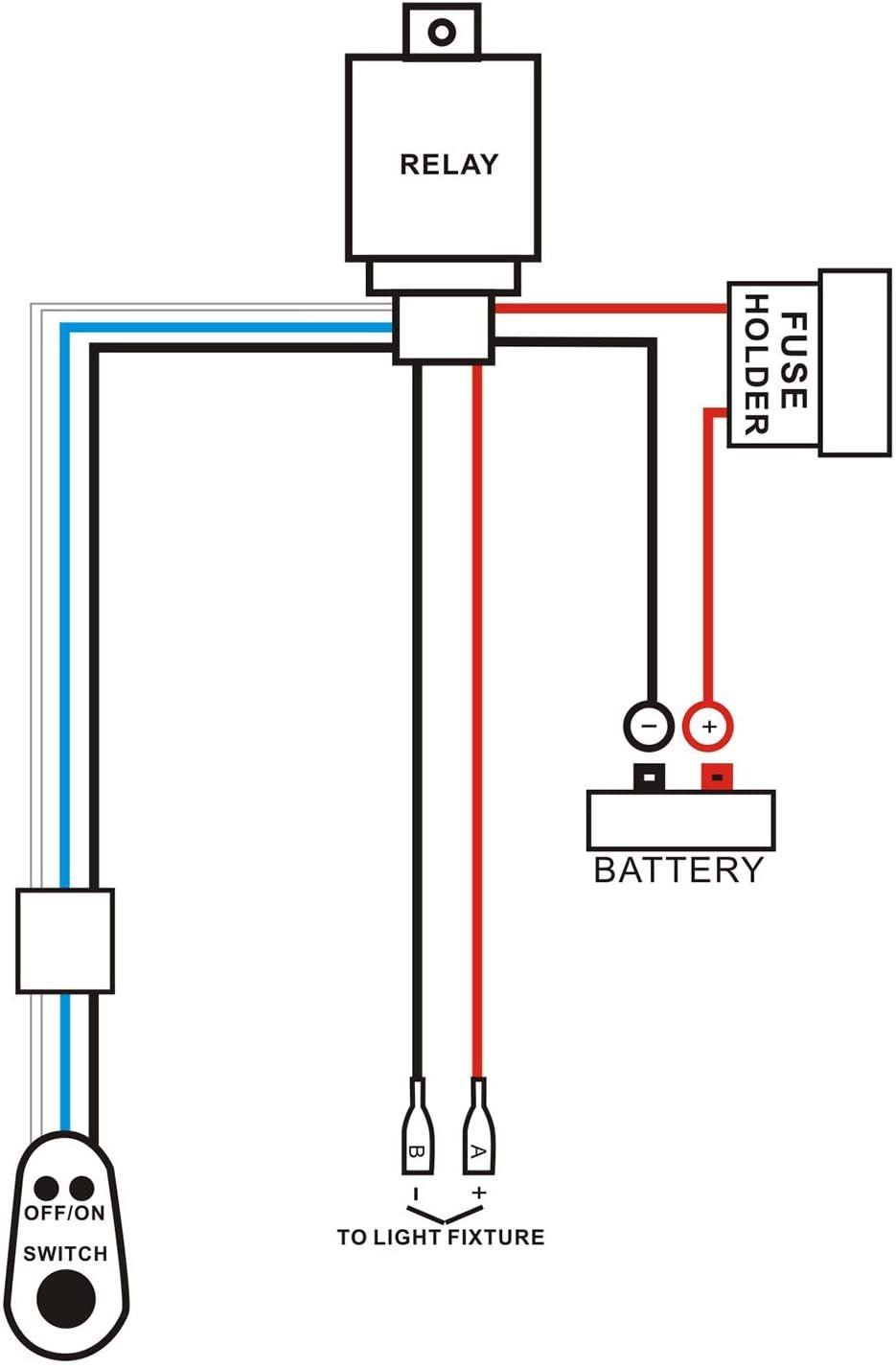 Rigidhorse Light Bar Wiring Diagram from www.jeepgarage.org